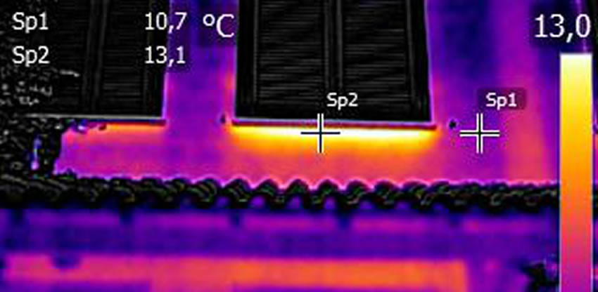 Termografia (Infrared Thermographic Testing